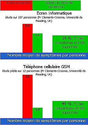 CMO-Les-etudes-graph10