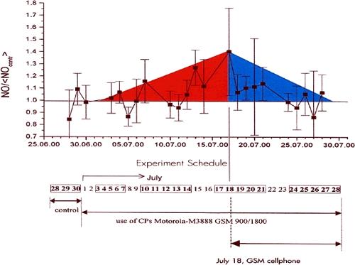 CMO-Les-etudes-graph11b