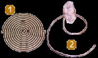 Spirale-orgonite