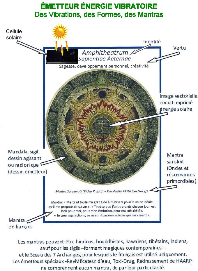 Planche Émetteur Énergie Vibratoire description